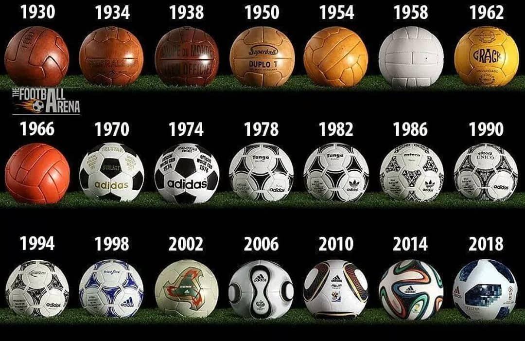World Cup history since 1930